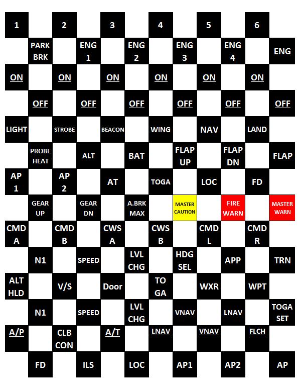 Cockpit phD - Marking Label (Annunciator) Kit